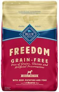 anti yeast dog food