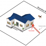 How to install an elctric dog fence system